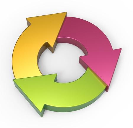 diagramme de processus d'affaires comme un concept Banque d'images