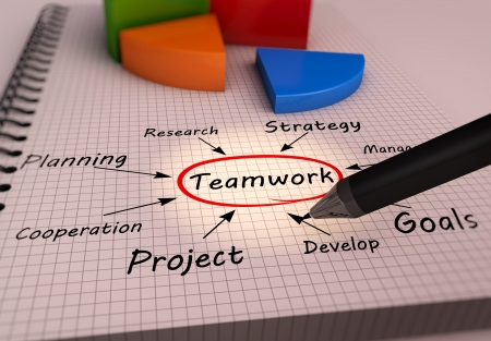 Spiral notebook with the words teamwork Stock Photo