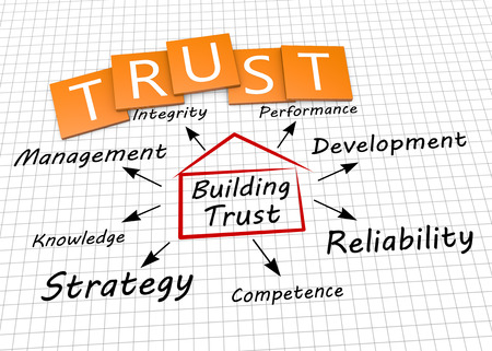 Building trust as a concept 스톡 콘텐츠