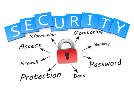 Security words as a concept