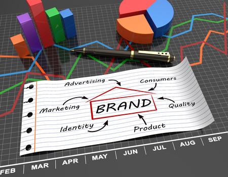 branding: Branding and marketing as concept Stock Photo