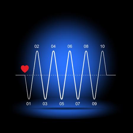 Abstract heart beats cardiogram as concept Vector