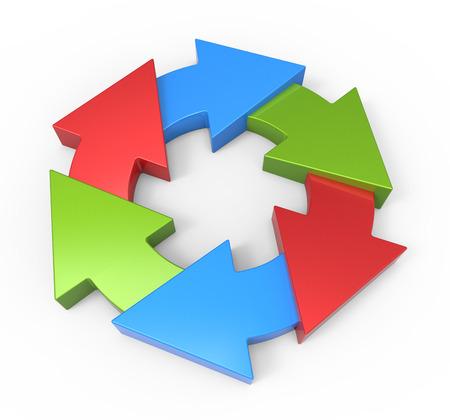 management process: Business process diagram as a concept