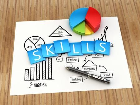 competencias laborales: Habilidades de negocios y concepto
