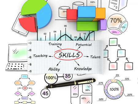 management: Business skills, handwritten on notebook paper with business graphs
