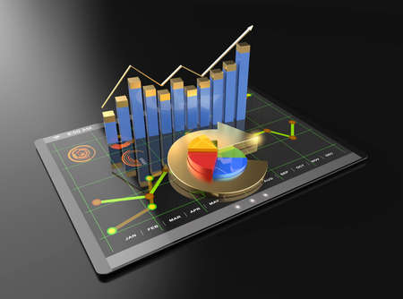 Audit and financial analysis and marketing future planning of the company