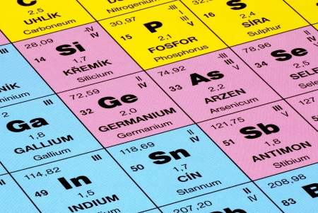Detail of the periodic table of elements