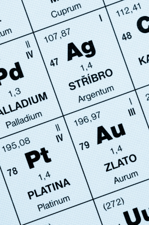 Precious Metals On The Periodic Table Of Elements Stock Photo