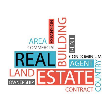 brokerage: Real Estate Word Cloud  forprint or web