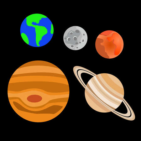 vector of most planets in the solar system