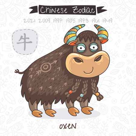 Funny Chinese zodiac animal. Oxen. Chinese astrology in vector