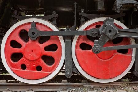 The steam train wheels, China