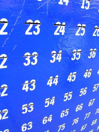 Numbers. 版權商用圖片