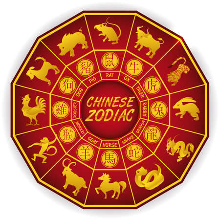 Red and golden dodecahedron shape with golden Chinese Zodiac animals and its respective symbols written in Chinese calligraphy.