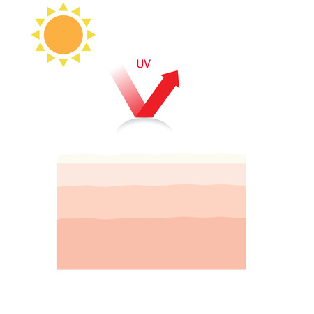 uv: Infographic about sunscreen lotion protect human skin from UV ray with aura from sunscreen product