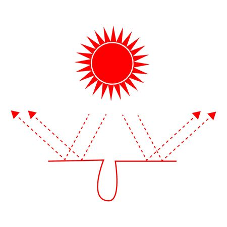 uv index: UV Protection icon with half shadow sun with SPF betweetn 15 to 50 and with UVA protection index (PA) with two and three plus