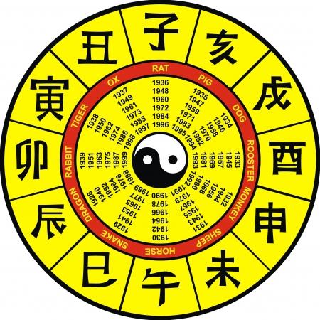 trigram: yellow chinese zodiac on the white background Illustration