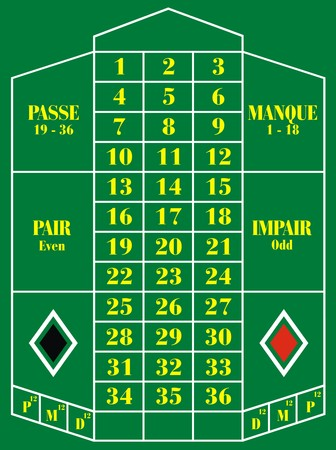gamble: green roulette texture as nice gamble background Illustration