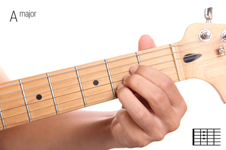 A - basic major keys guitar tutorial series. Closeup of hand playing A major chord on guitar, isolated on white background