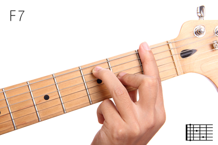 chord: F7 - dominant 7th keys guitar tutorial series. Closeup of hand playing F dominant seventh chord on guitar, isolated on white background