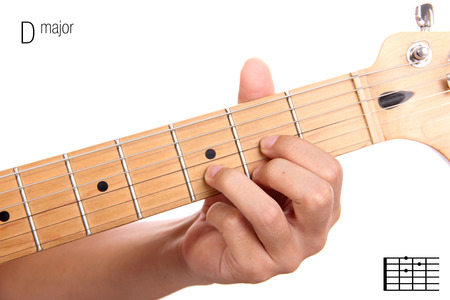triad: D - basic major keys guitar tutorial series. Closeup of hand playing D major chord on guitar, isolated on white background