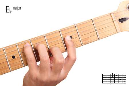 e guitar: Eb - basic major keys guitar tutorial series. Closeup of hand playing E flat major chord on guitar, isolated on white background