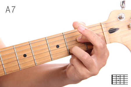 chord: A7 - dominant 7th keys guitar tutorial series. Closeup of hand playing A dominant seventh chord on guitar, isolated on white background