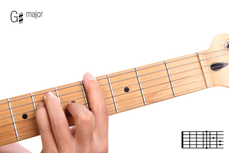 g string: G# - basic major keys guitar tutorial series. Closeup of hand playing G sharp major chord on guitar, isolated on white background