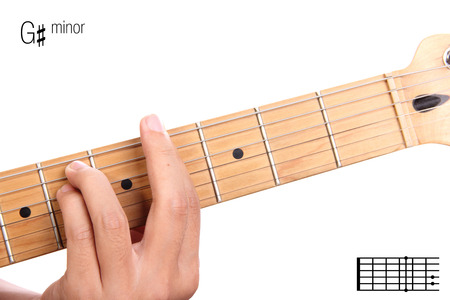 Bm - Basic Minor Keys Guitar Tutorial Series. Closeup Of Hand ...