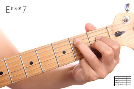 seventh: EMaj7 - major seventh keys guitar tutorial series. Closeup of hand playing E major seventh chord on guitar, isolated on white background Stock Photo