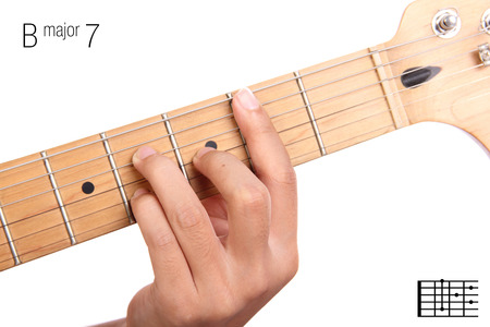 seventh: BMaj7 - major seventh keys guitar tutorial series. Closeup of hand playing B major seventh chord on guitar, isolated on white background