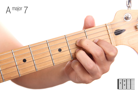 seventh: AMaj7 - major seventh keys guitar tutorial series. Closeup of hand playing A major seventh chord on guitar, isolated on white background Stock Photo