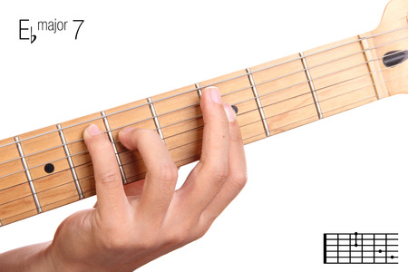 seventh: EbMaj7 - major seventh keys guitar tutorial series. Closeup of hand playing E flat major seventh chord on guitar, isolated on white background Stock Photo