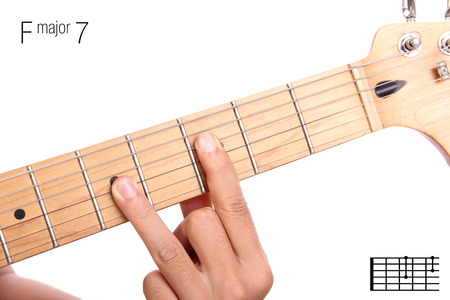 chord: FMaj7 - major seventh keys guitar tutorial series. Closeup of hand playing F major seventh chord on guitar, isolated on white background