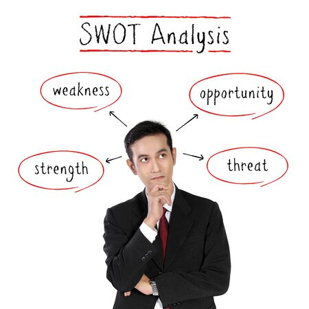 weakness: Businessman thinking about SWOT Analysis: Strength, Weakness, Opportunity, Threat