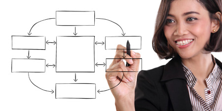 flowchart: Attractive Asian businesswoman drawing empty flowchart for copy space, isolated on white background