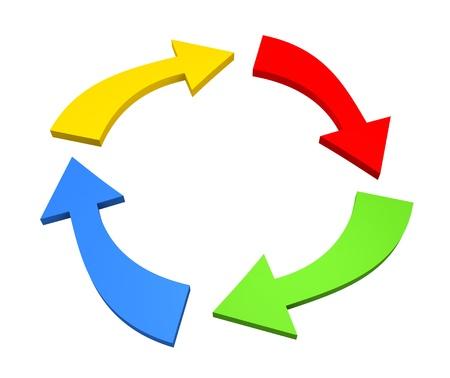 Flechas en un flujo de círculo - ilustración 3d Foto de archivo