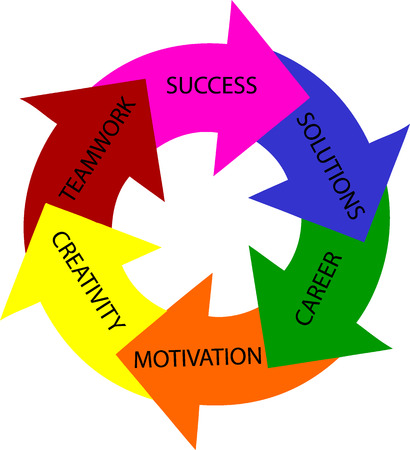 job functions: illustration of a colorful circle - way to success