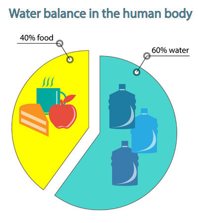 watter: Water balance in the human body Illustration