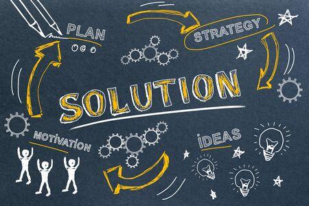 Concepto de éxito, solución y marketing. Bosquejo creativo de negocios dibujados a mano sobre fondo de pizarra. Representación 3D