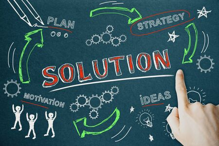 Solution, finance and marketing concept. Creative hand drawn business sketch on chalkboard background