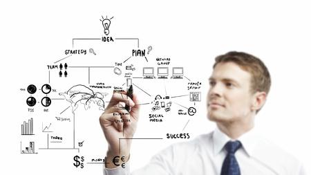 planificacion estrategica: joven empresario la elaboraci�n de planificaci�n estrat�gica