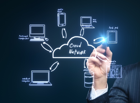 people drawing  cloud network server photo