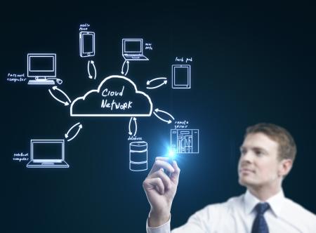 man draw cloud computing diagram photo