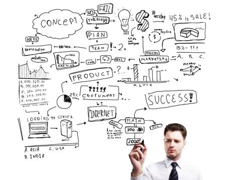 pencil sketch: man drawing plan strategy success Stock Photo