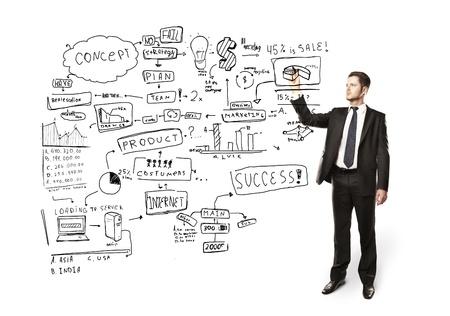ötletroham: üzletember, rajz terv stratégiai siker