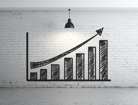 plafond: chart profit on brick wall