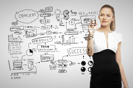 businesswoman drawing and business plan