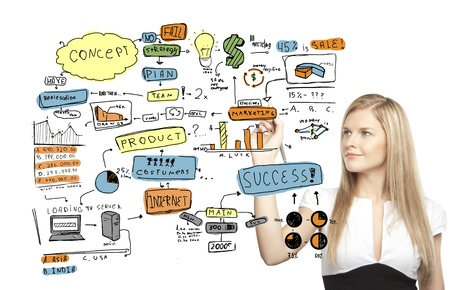 lluvia de ideas: dibujo joven empresaria de planes de negocios