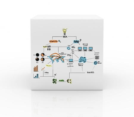 box with  business plan on white background photo